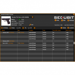 Secubit, Gunshot counter